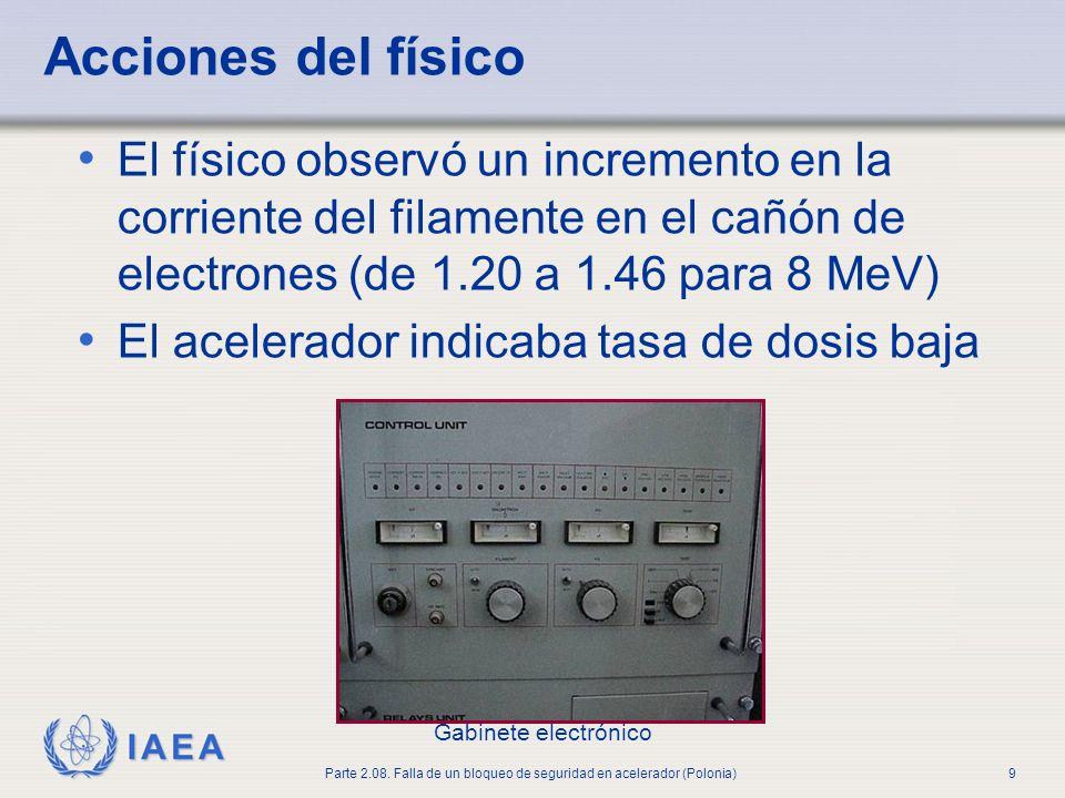 Acciones del físico El físico observó un incremento en la corriente del filamente en el cañón de electrones (de 1.20 a 1.46 para 8 MeV)