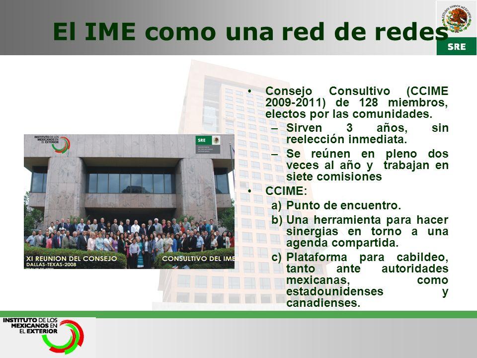 El IME como una red de redes