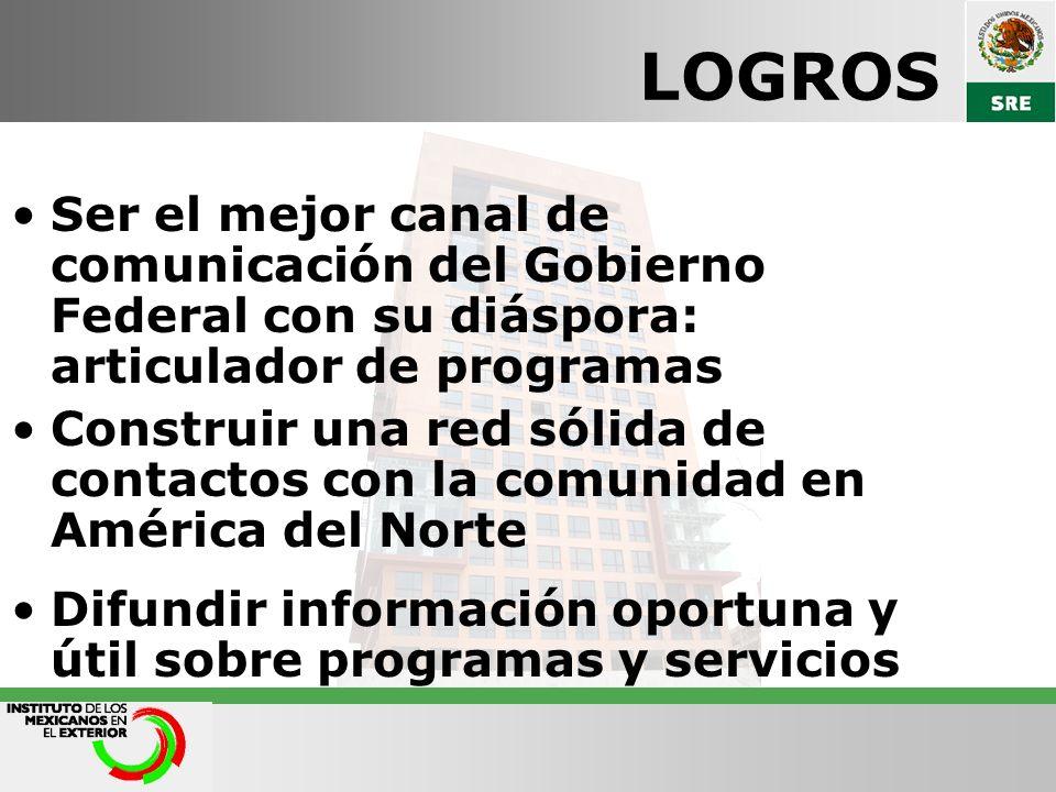 LOGROS Ser el mejor canal de comunicación del Gobierno Federal con su diáspora: articulador de programas.