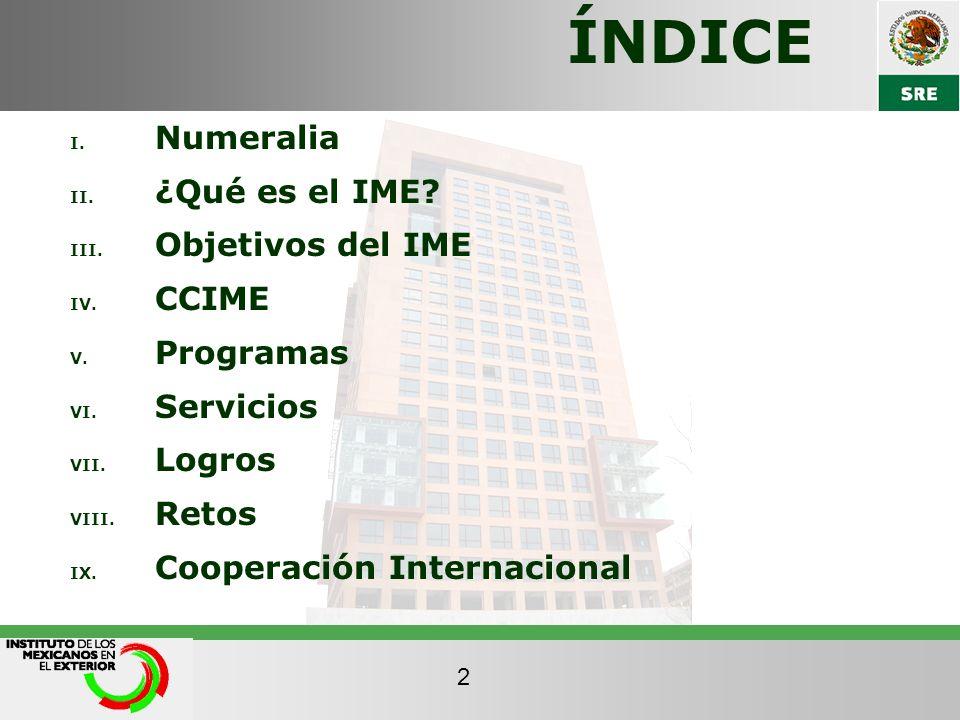 ÍNDICE Numeralia ¿Qué es el IME Objetivos del IME CCIME Programas