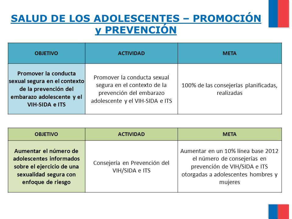 SALUD DE LOS ADOLESCENTES – PROMOCIÓN y PREVENCIÓN