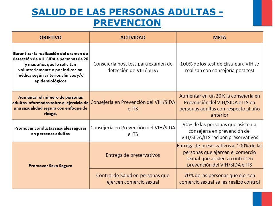 SALUD DE LAS PERSONAS ADULTAS - PREVENCION