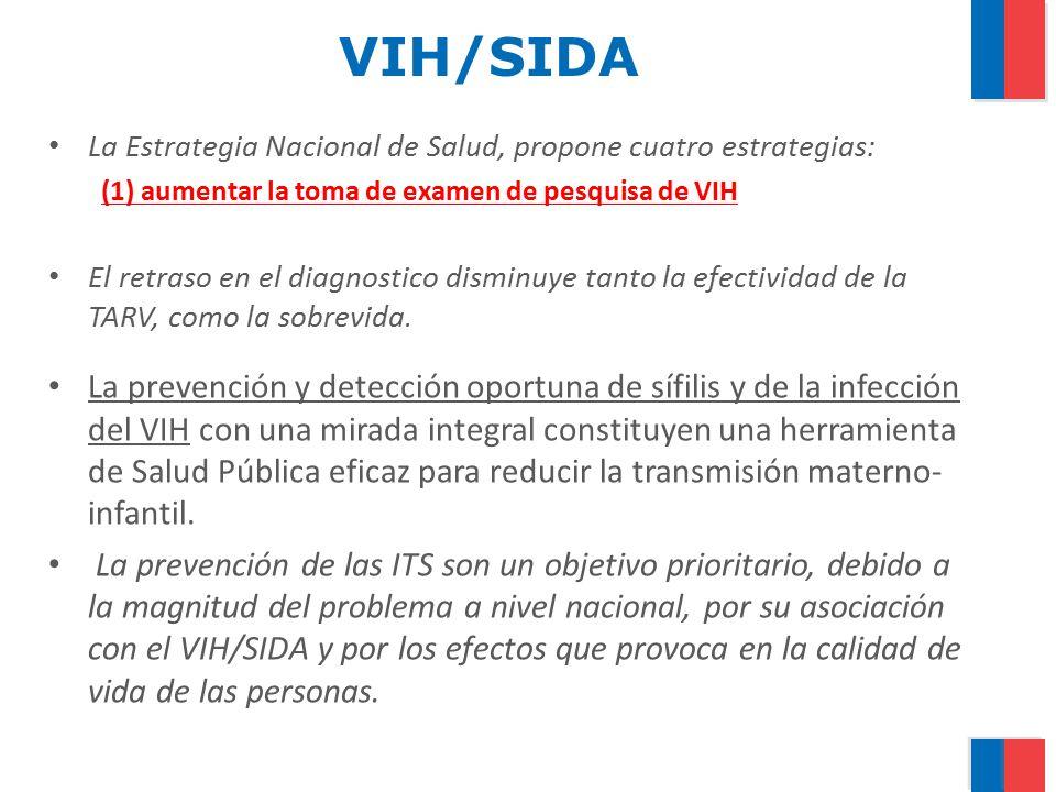 VIH/SIDA La Estrategia Nacional de Salud, propone cuatro estrategias: (1) aumentar la toma de examen de pesquisa de VIH.