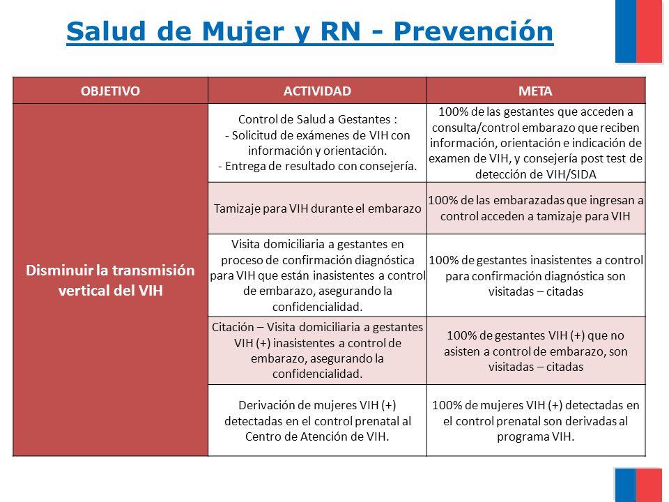 Salud de Mujer y RN - Prevención