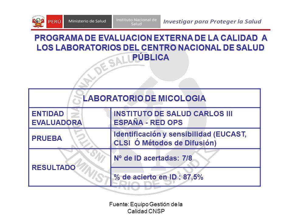 LABORATORIO DE MICOLOGIA