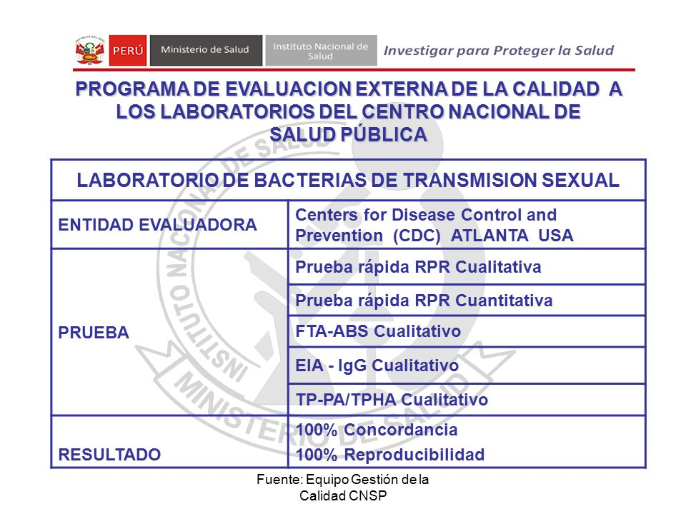 LABORATORIO DE BACTERIAS DE TRANSMISION SEXUAL
