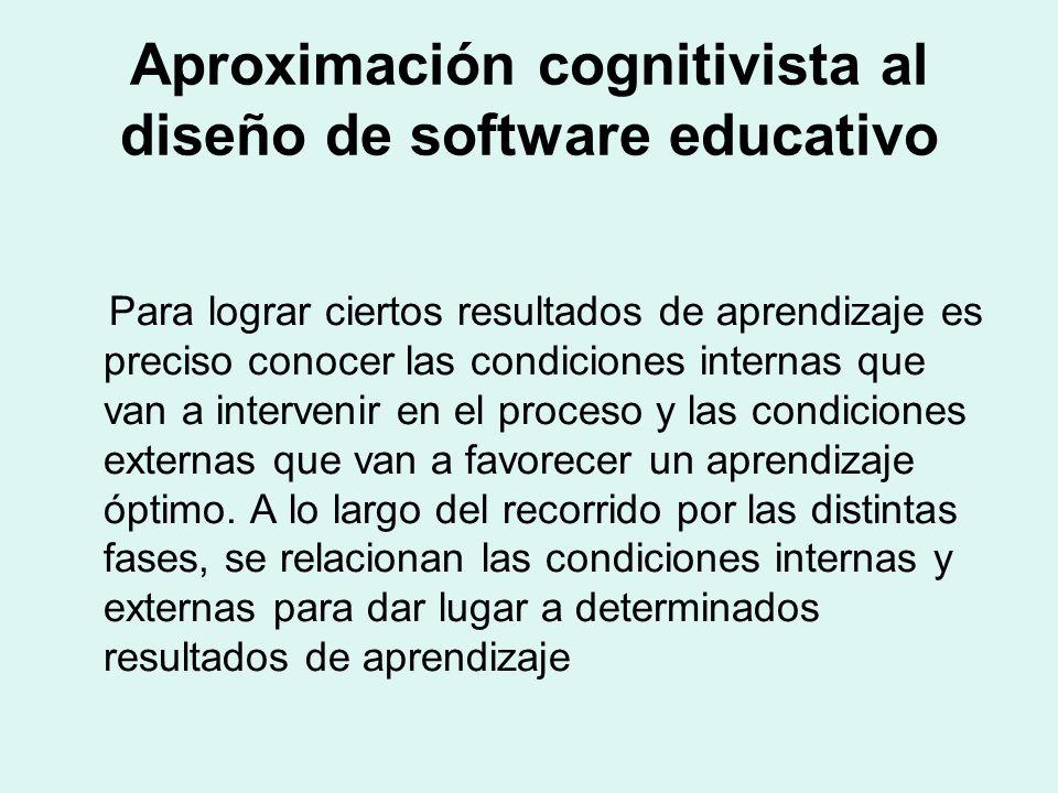 Aproximación cognitivista al diseño de software educativo