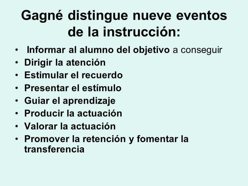 Gagné distingue nueve eventos de la instrucción: