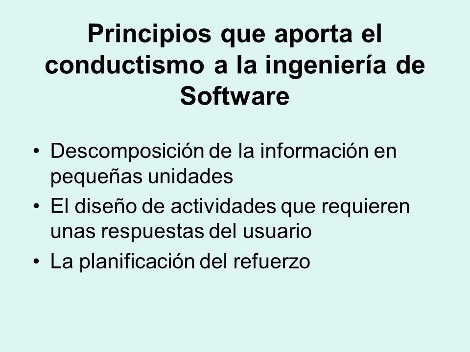 Principios que aporta el conductismo a la ingeniería de Software