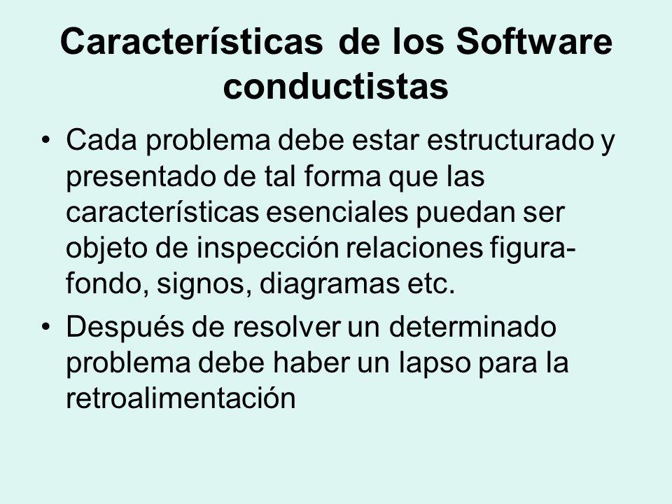 Características de los Software conductistas