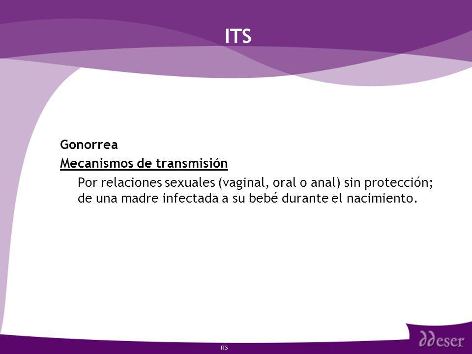 ITS Gonorrea Mecanismos de transmisión