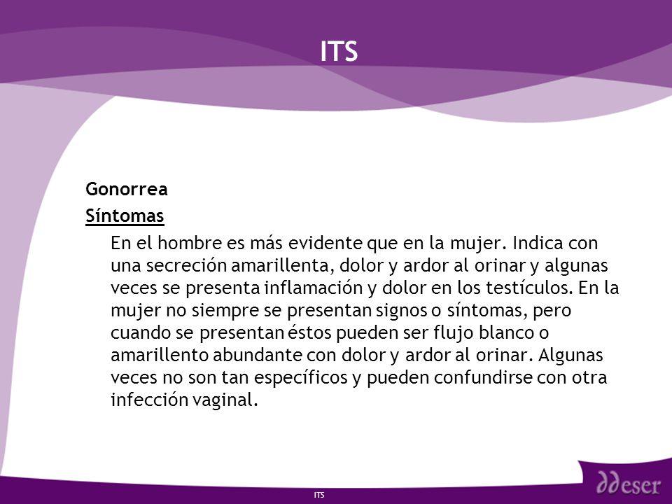 ITS Gonorrea. Síntomas.