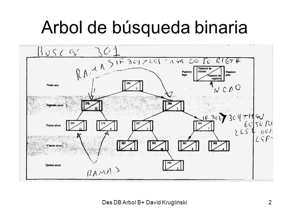 Arbol de búsqueda binaria