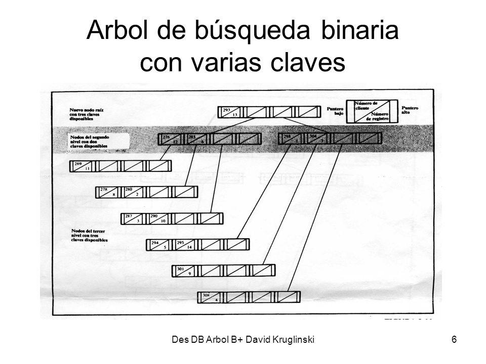 Arbol de búsqueda binaria con varias claves