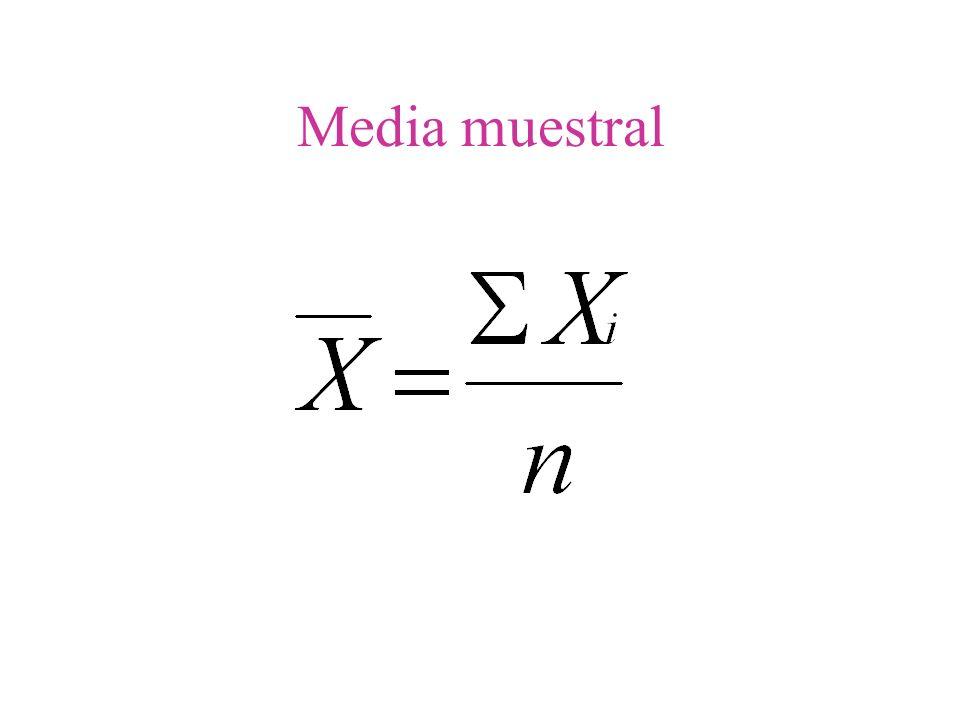 Media muestral