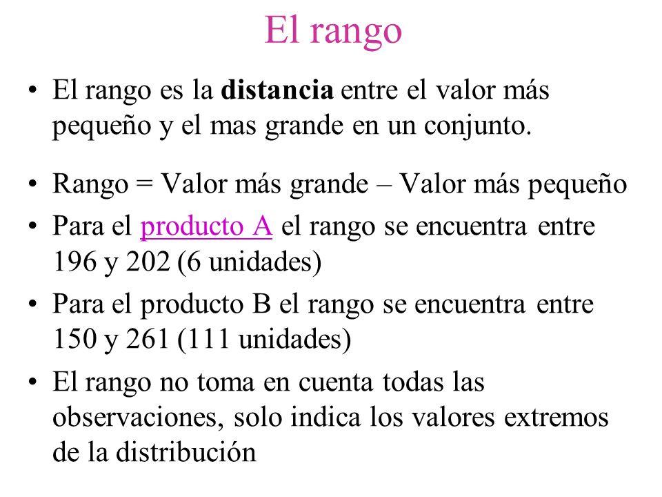 El rango El rango es la distancia entre el valor más pequeño y el mas grande en un conjunto. Rango = Valor más grande – Valor más pequeño.