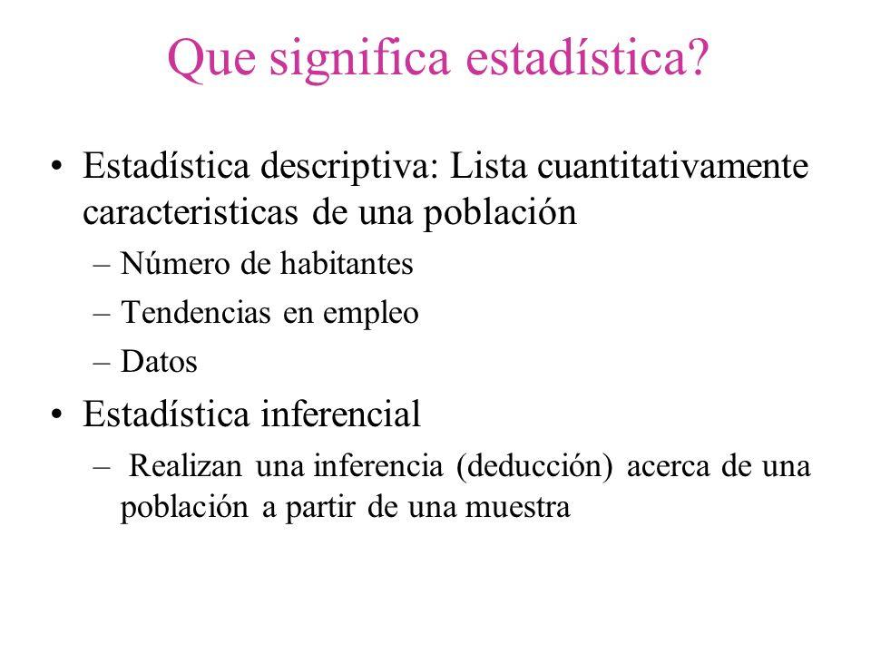 Que significa estadística