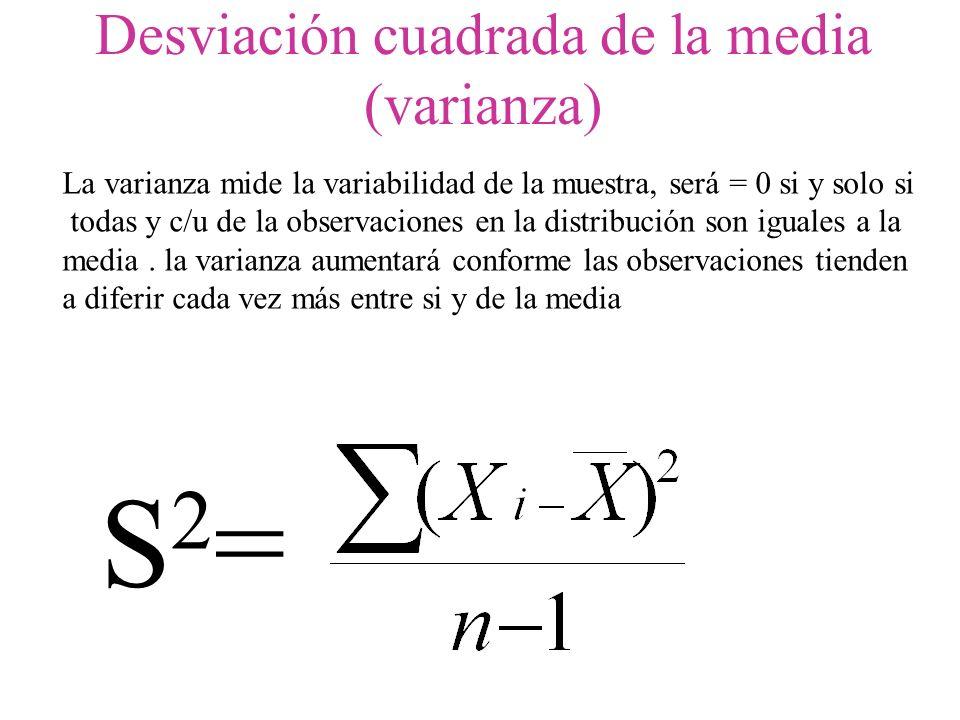 Desviación cuadrada de la media (varianza)