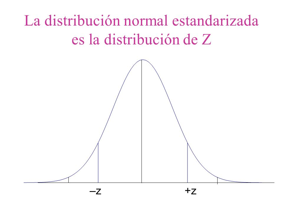 La distribución normal estandarizada es la distribución de Z