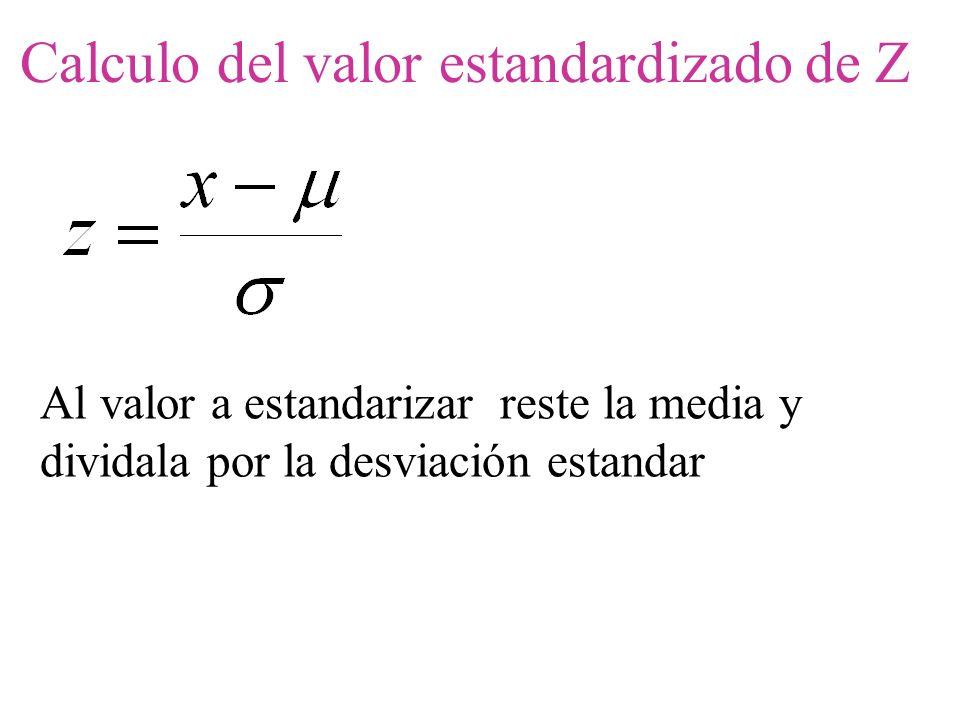 Calculo del valor estandardizado de Z