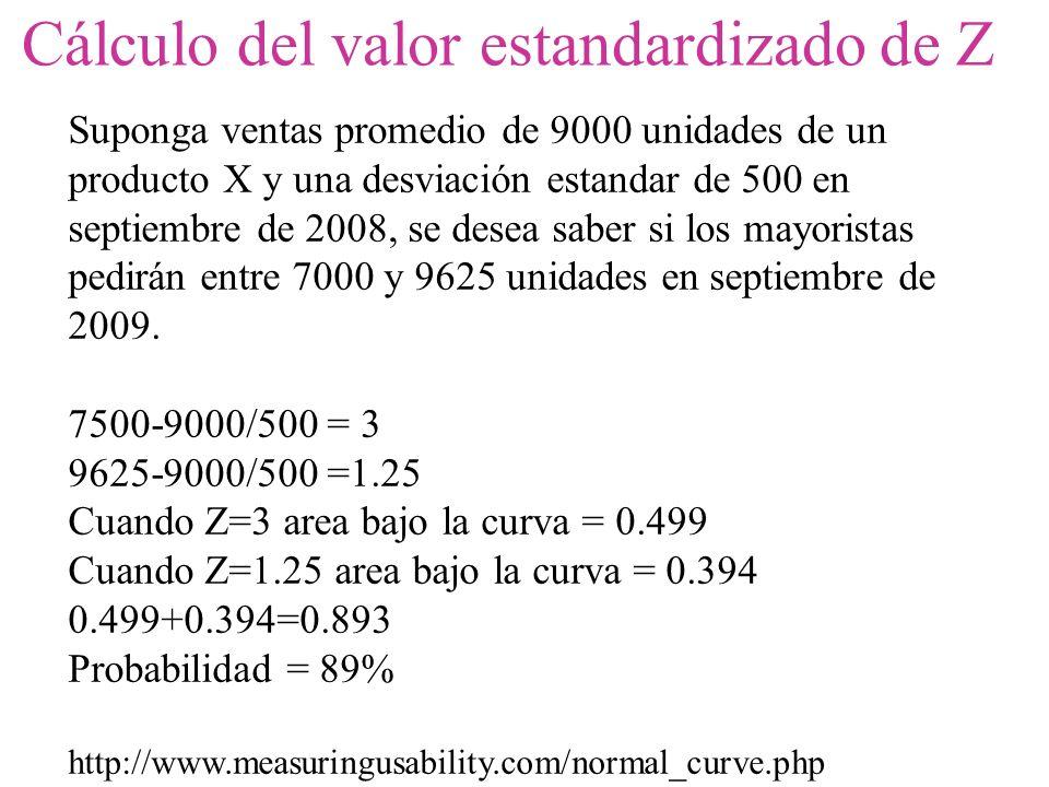 Cálculo del valor estandardizado de Z