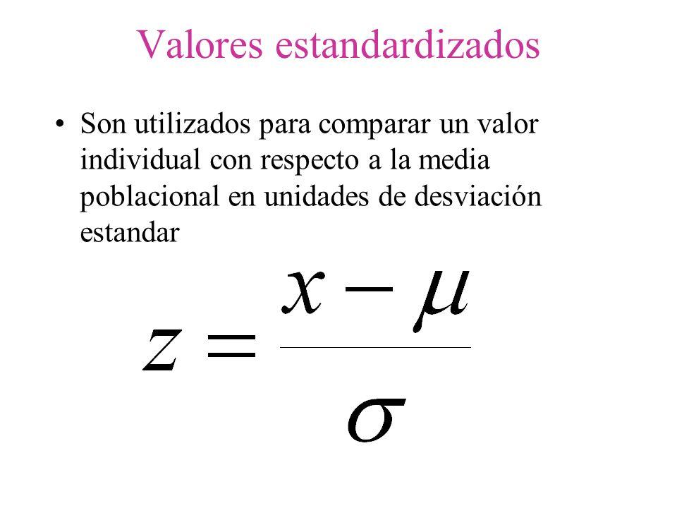 Valores estandardizados