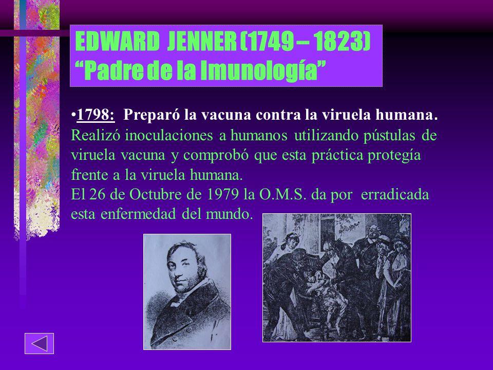 EDWARD JENNER (1749 – 1823) Padre de la Imunología