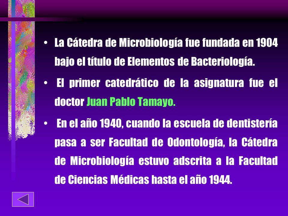 La Cátedra de Microbiología fue fundada en 1904 bajo el título de Elementos de Bacteriología.