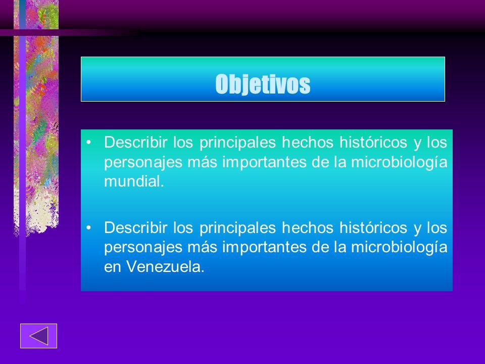 Objetivos Describir los principales hechos históricos y los personajes más importantes de la microbiología mundial.