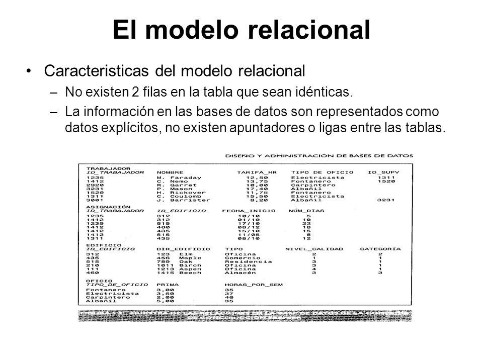 El modelo relacional Caracteristicas del modelo relacional
