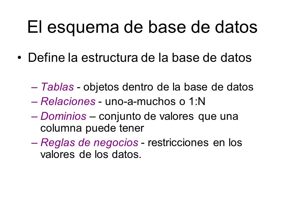 El esquema de base de datos