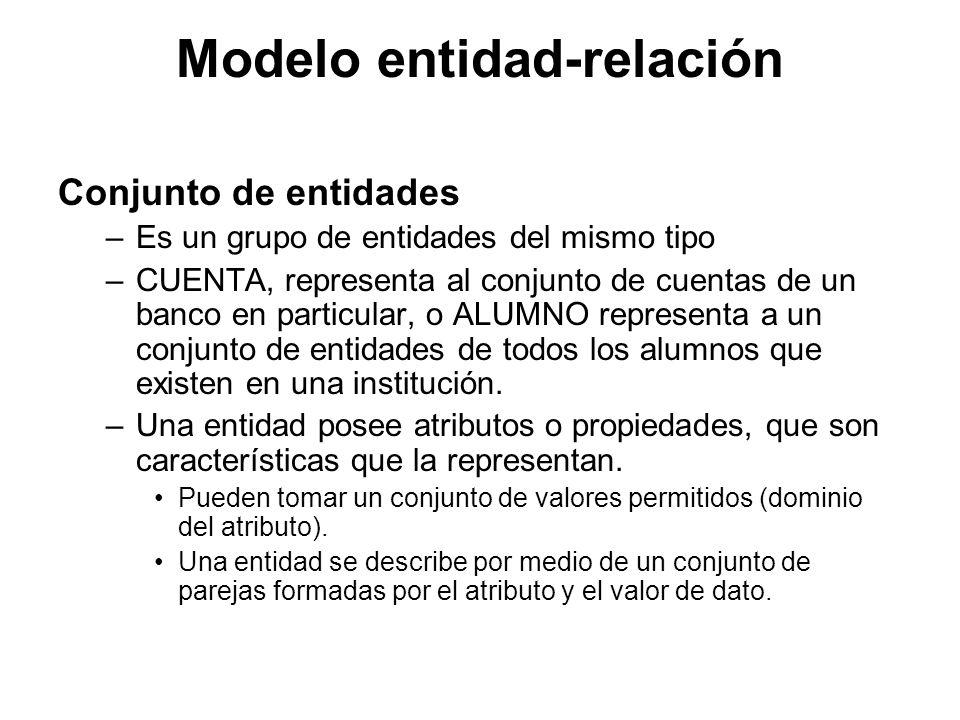 Modelo entidad-relación