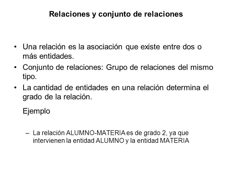 Relaciones y conjunto de relaciones
