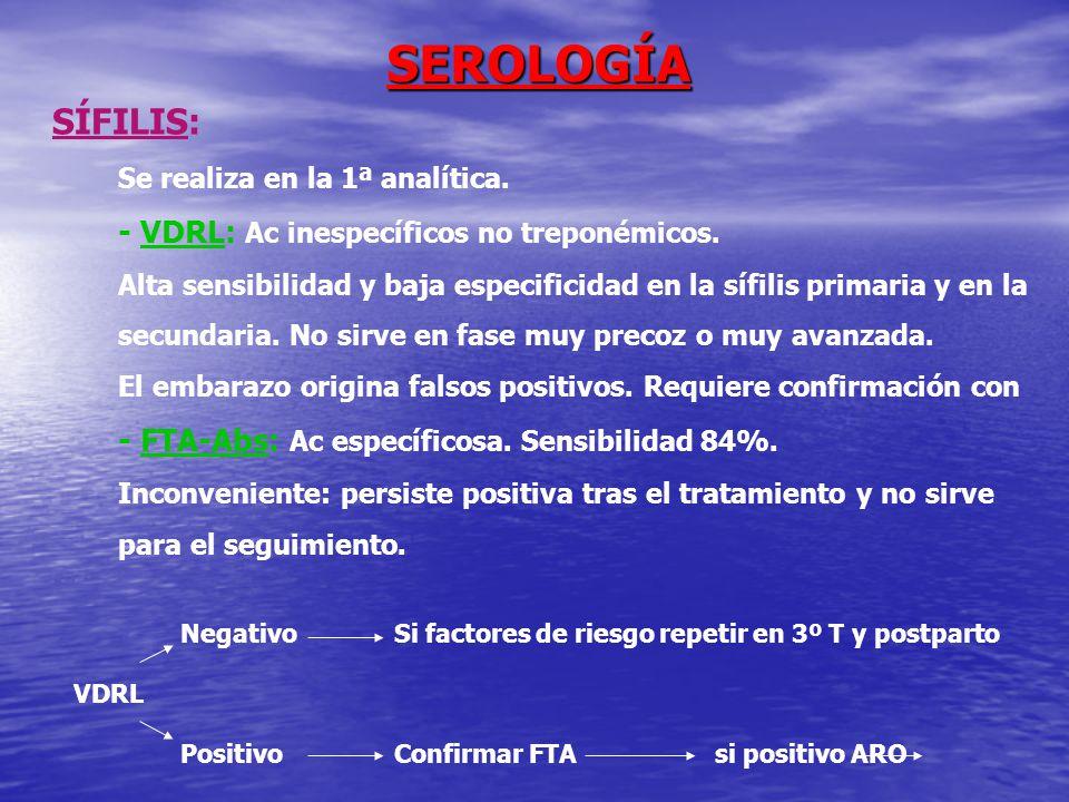 SEROLOGÍA SÍFILIS: Se realiza en la 1ª analítica.