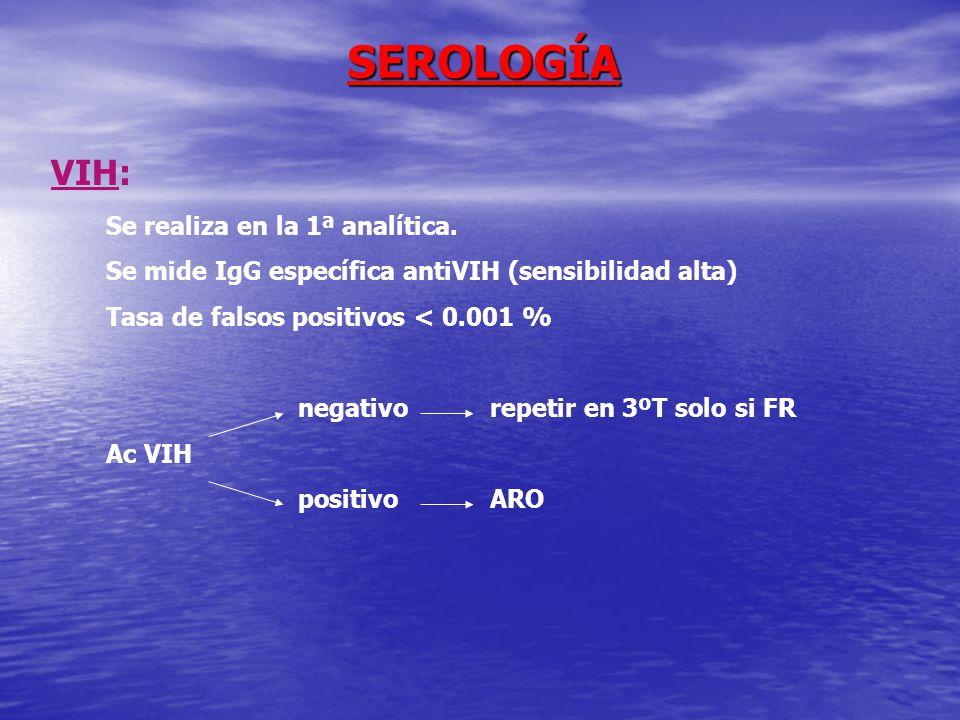 SEROLOGÍA VIH: Se realiza en la 1ª analítica.