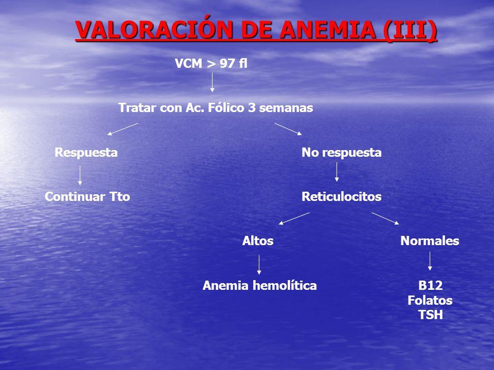 VALORACIÓN DE ANEMIA (III)