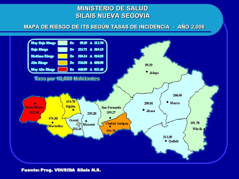 MINISTERIO DE SALUD SILAIS NUEVA SEGOVIA MAPA DE RIESGO DE ITS SEGÚN TASAS DE INCIDENCIA - AÑO 2,006