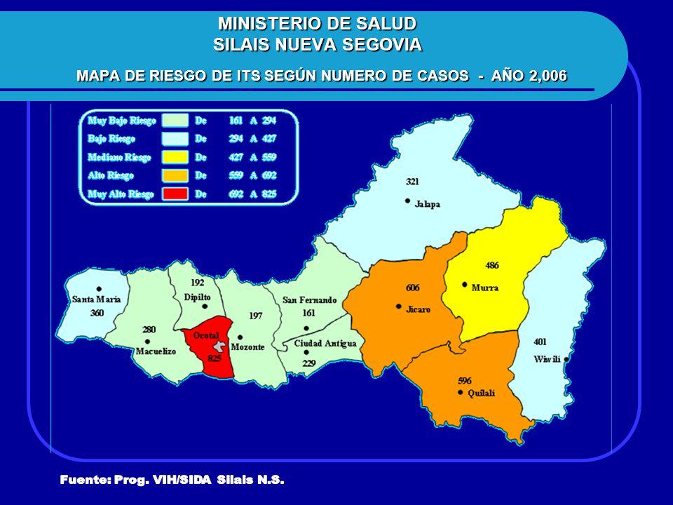MINISTERIO DE SALUD SILAIS NUEVA SEGOVIA MAPA DE RIESGO DE ITS SEGÚN NUMERO DE CASOS - AÑO 2,006
