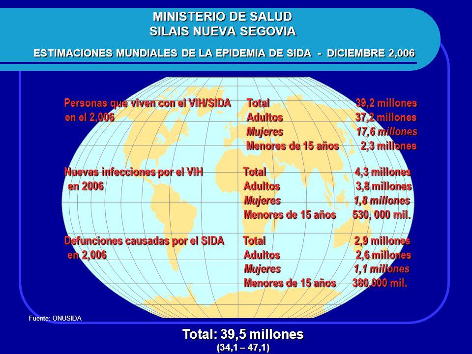 MINISTERIO DE SALUD SILAIS NUEVA SEGOVIA ESTIMACIONES MUNDIALES DE LA EPIDEMIA DE SIDA - DICIEMBRE 2,006