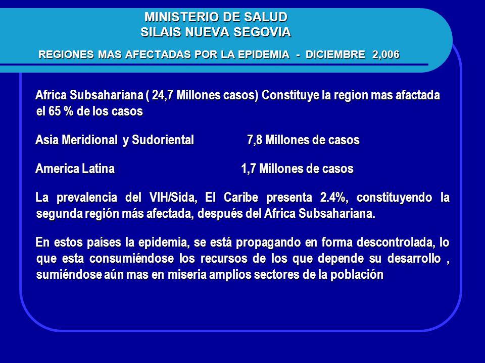 Asia Meridional y Sudoriental 7,8 Millones de casos
