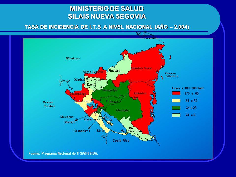 MINISTERIO DE SALUD SILAIS NUEVA SEGOVIA TASA DE INCIDENCIA DE I. T