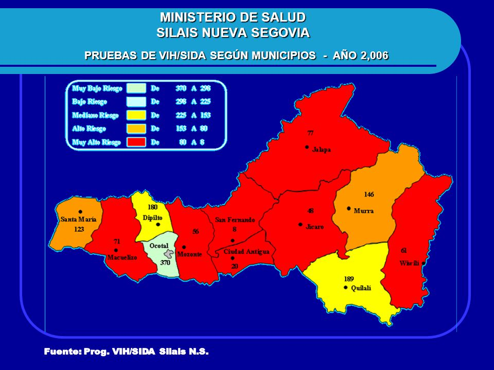 MINISTERIO DE SALUD SILAIS NUEVA SEGOVIA PRUEBAS DE VIH/SIDA SEGÚN MUNICIPIOS - AÑO 2,006