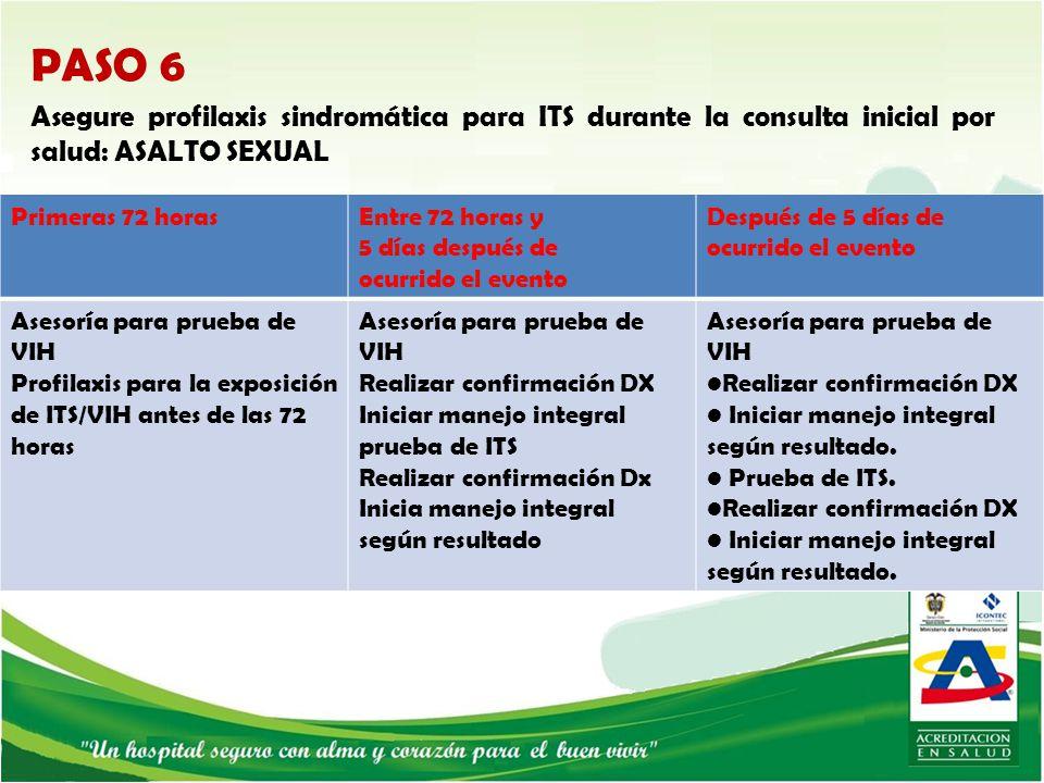 PASO 6 Asegure profilaxis sindromática para ITS durante la consulta inicial por salud: ASALTO SEXUAL.