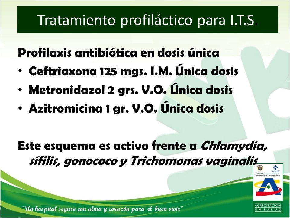 Tratamiento profiláctico para I.T.S.