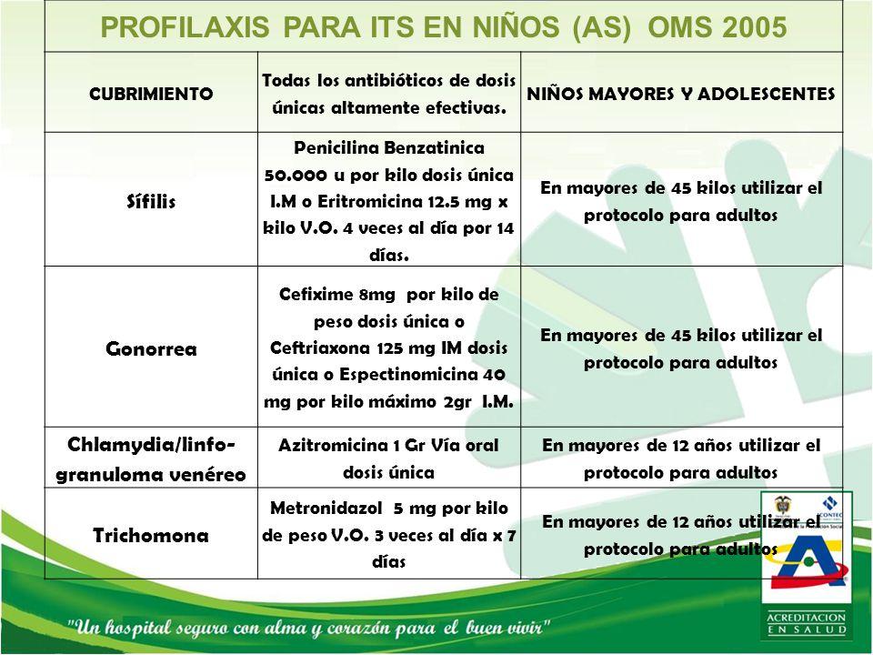 PROFILAXIS PARA ITS EN NIÑOS (AS) OMS 2005