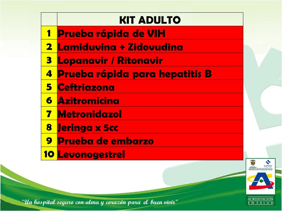 KIT ADULTO 1. Prueba rápida de VIH. 2. Lamiduvina + Zidovudina. 3. Lopanavir / Ritonavir. 4. Prueba rápida para hepatitis B.