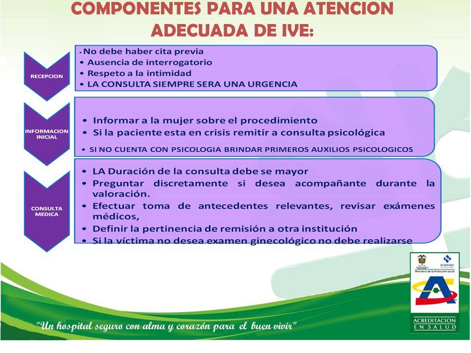 COMPONENTES PARA UNA ATENCION ADECUADA DE IVE: