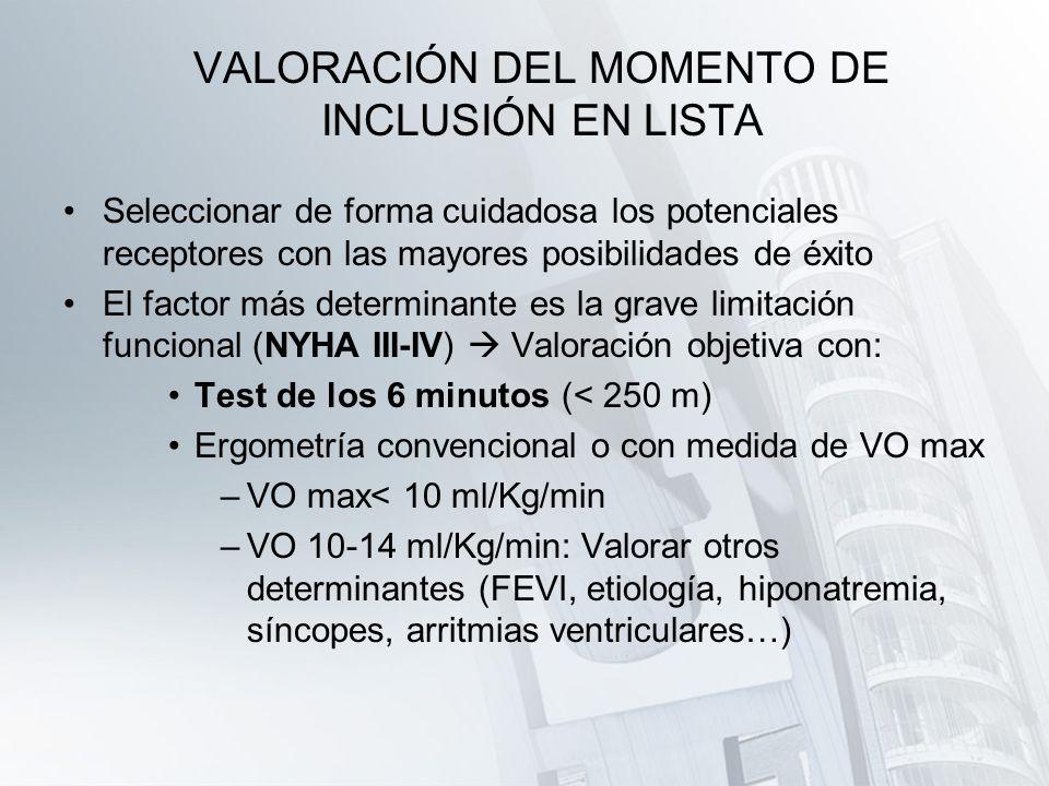 VALORACIÓN DEL MOMENTO DE INCLUSIÓN EN LISTA