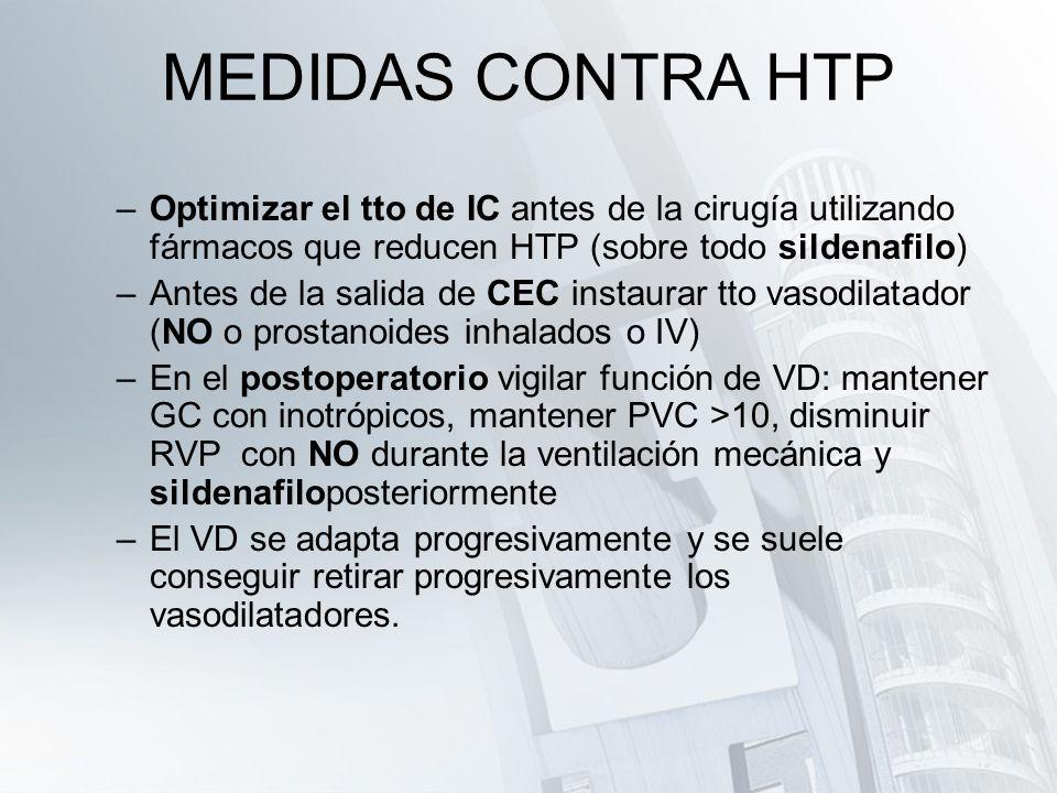 MEDIDAS CONTRA HTP Optimizar el tto de IC antes de la cirugía utilizando fármacos que reducen HTP (sobre todo sildenafilo)
