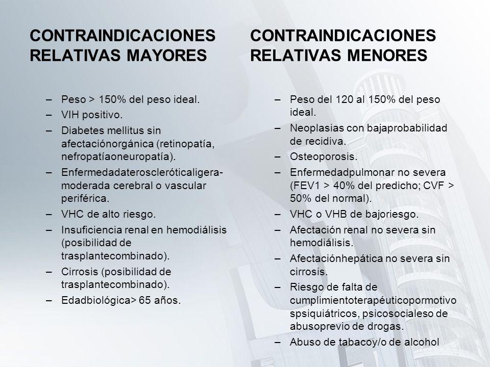 CONTRAINDICACIONES RELATIVAS MAYORES